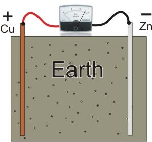 earth_energy